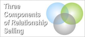 Three Components of Relationship Selling